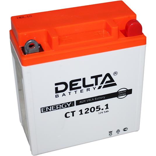 delta 1205.1